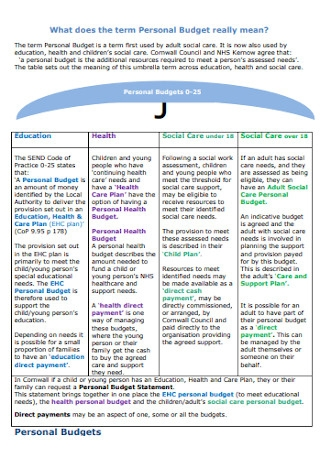 Personal Health Budget Template