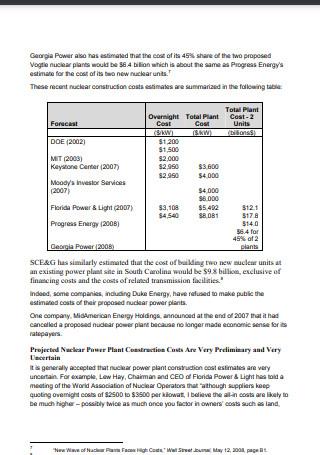 Power Plant Construction Budget