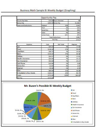 Sample Business Bi Weekly Budget