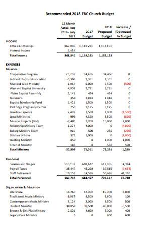 Sample Church Income Budget