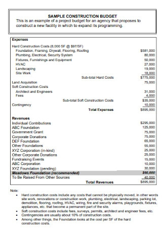 Sample Construction Budget Template