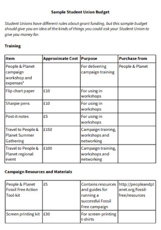 Sample Student Union Budget