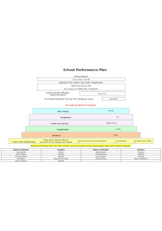 School Performance Plan