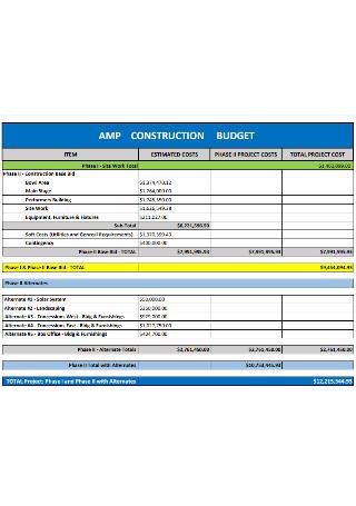 Site Construction Work Budget