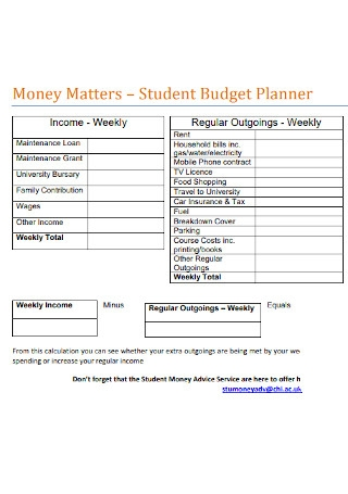 Student Weekly Budget Template
