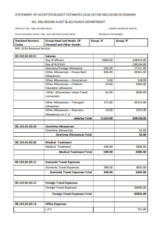 Travel Audit Budget Template