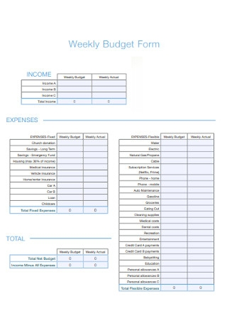 Weekly Budget Form Template