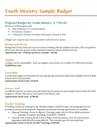 Youth Ministry Church Budget
