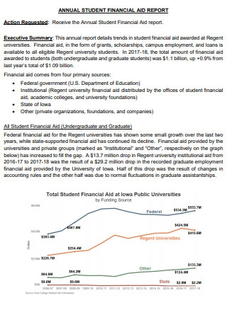 Annual Student Financial Aid Report
