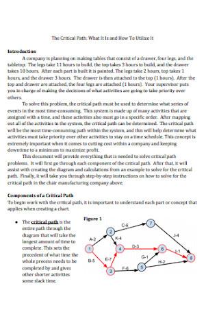 Basic Critical Path