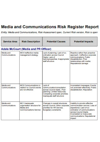 Communications Risk Register Report