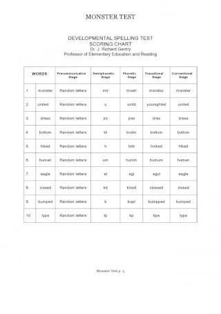 Developmental Spelling Test