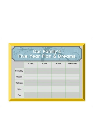 Family Five Year Plan
