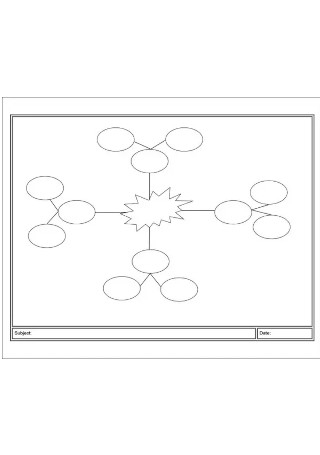 Formal Mind Mapping Template