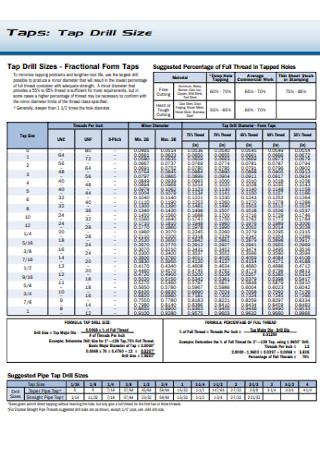 Formal Tap Drill Chart