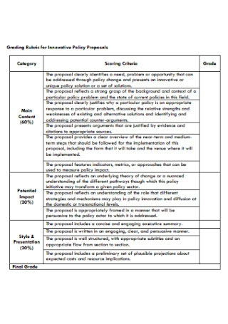 Grading for Innovative Policy Proposals