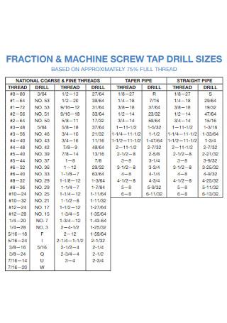 Machine Screw Tap Drill Chart