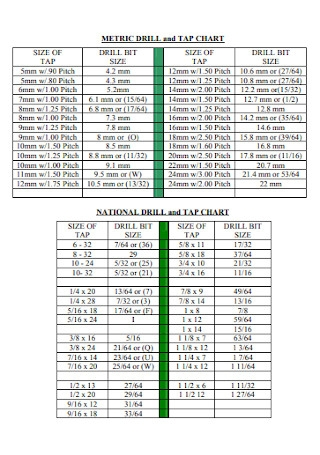 National Drill and Tap Chart