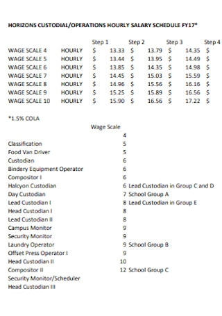 Operations Hourly Salary Schedule