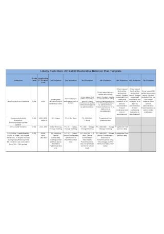 Restorative Behavior Plan Template