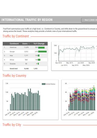Sample International SEO Report