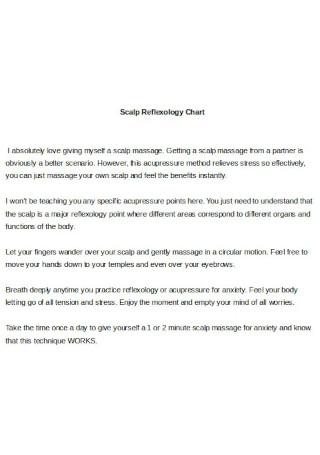 Scalp Reflexology Chart