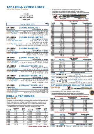 Tap Drill Combo Chart