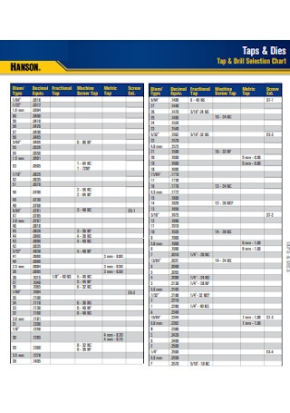 Tap and Drill Selection Chart