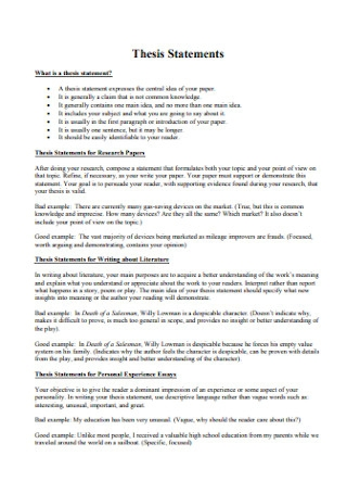 Thesis Statements Format