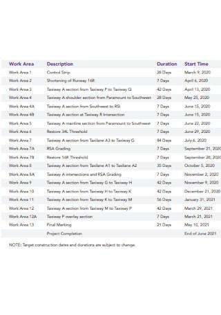 Traget Construction Schedule