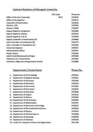 Contract Numbers of University