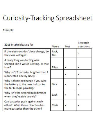 Curiosity Tracking Spreadsheet