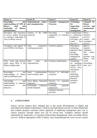 Customer Relationship Management in Academic