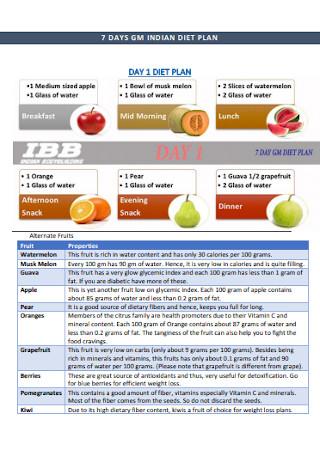 Day 1 Dient Plan