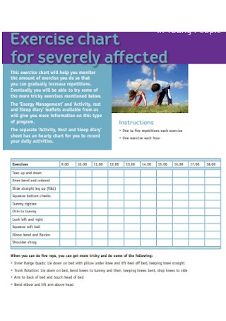 Exercise Chart for Severely Affected