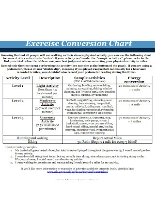 Exercise Conversion Chart
