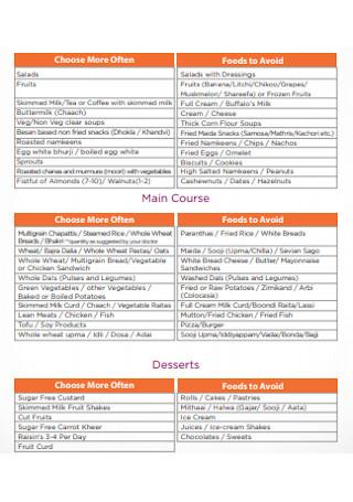 Food Diet Plan Template