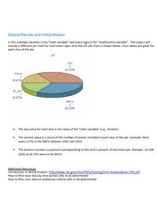 Formal Pie Chart