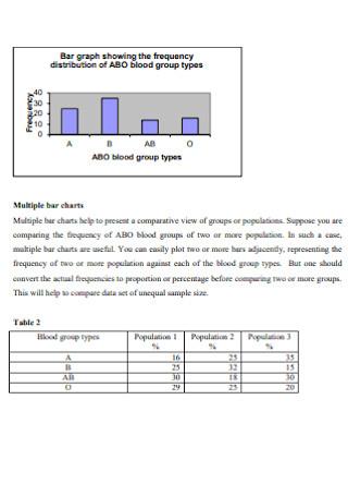 Graphic Presentation Pie Chart