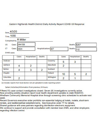 Health District Daily Activity Report