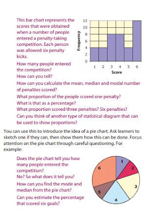 Interpreting Pie Chart