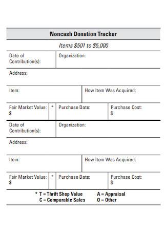Noncash Donation Tracker