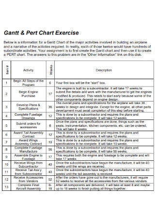 Pert Exercise Chart
