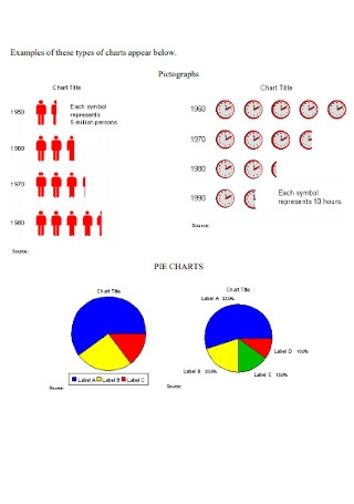 Pie Charts and Pictographer