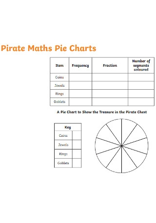 Pirate Maths Pie Chart