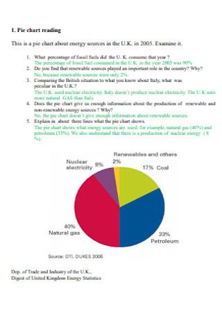 Reading Pie Chart