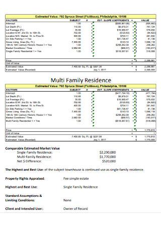 Sample Real Estate Appraisal Report