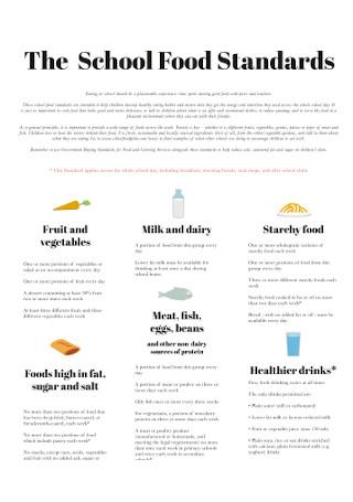 School Food Plan