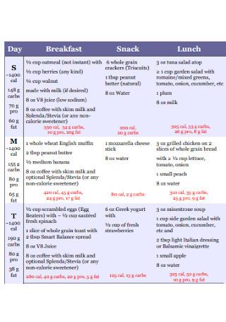 Simple Diet Plan