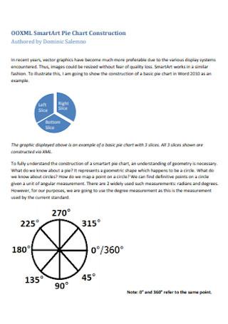 SmartArt Pie Chart Construction